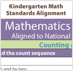 Math alive CC Alignment and Assessment Tasks