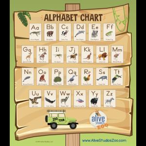 alive studios alphabet chart